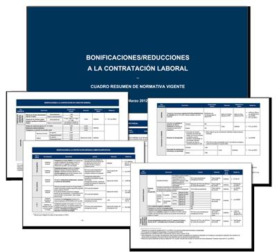 Nuevos contratos laborales del RD 3/2012